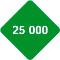 25 000 бонусов на счету